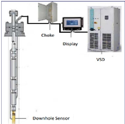 Esp Monitoring System Zentek